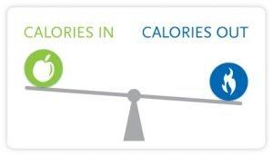 calorías en calorías fuera