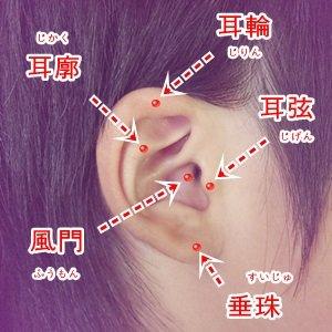 「ほくろ占い 耳」の画像検索結果