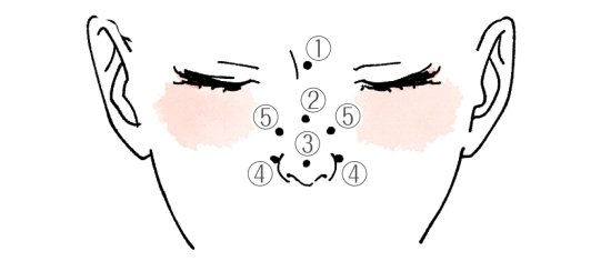 「ほくろ占い 生え際 目の下」の画像検索結果