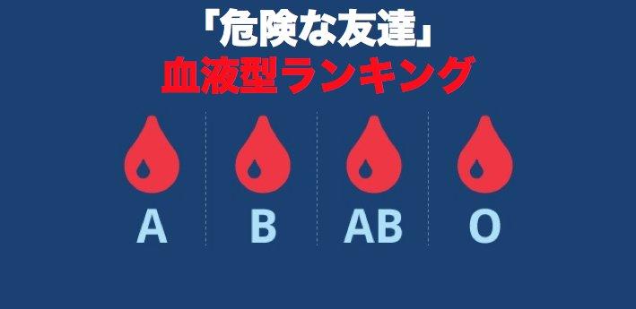 血液型ランキング
