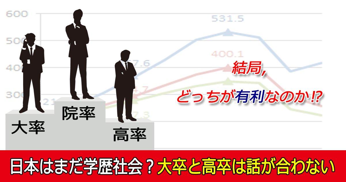 gakurekk th.png?resize=648,365 - 日本はまだ学歴社会?大卒と高卒は話が合わない
