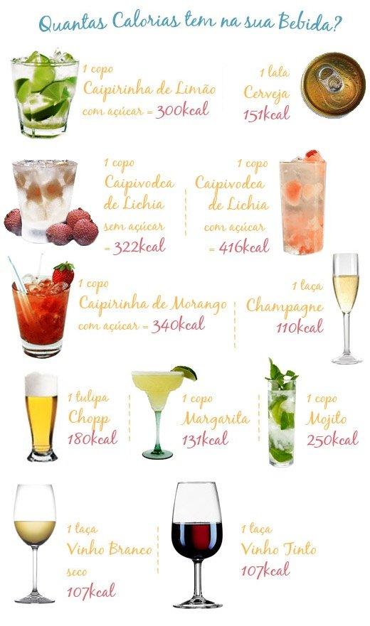 calorias-bebidas-2