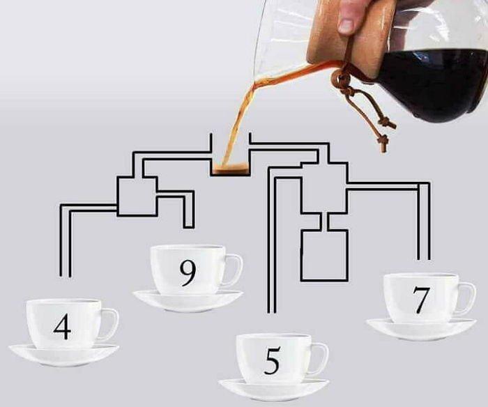 "img 5a13a01b2bc9e.png?resize=1200,630 - 「正解できれば""鷹の目""に間違いない」···誰が最初にコーヒーを飲める?"