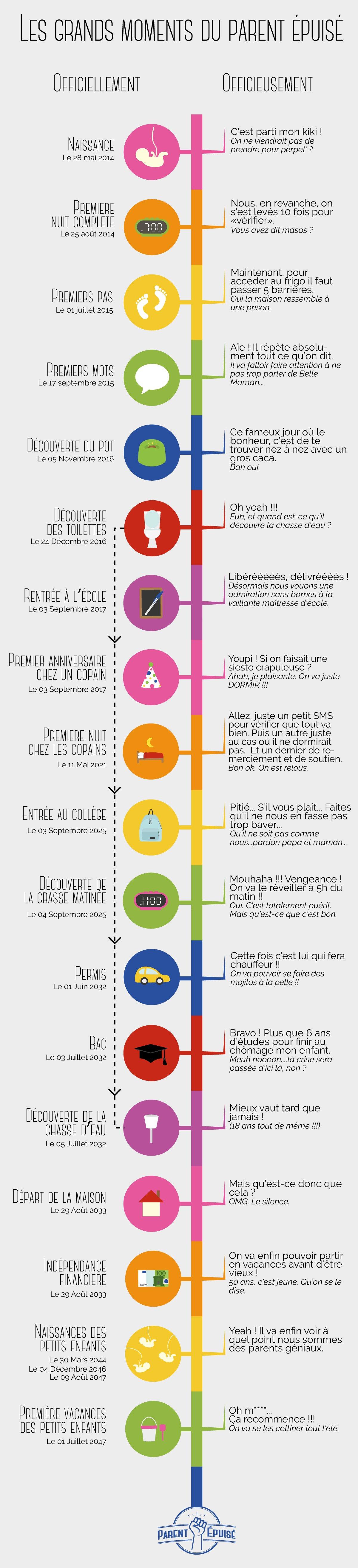 infographie-grands-moments-v5