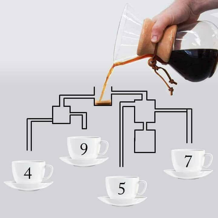 "DOObJCnX4AAn Nq - ""Who Get's The Coffee First?"" - Take A Closer Look, It's Not That Easy"