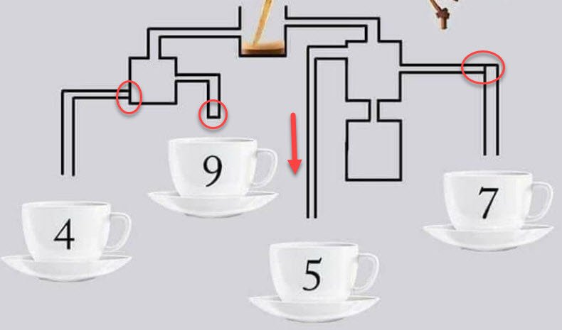 """answer - """"Who Get's The Coffee First?"""" - Take A Closer Look, It's Not That Easy"""