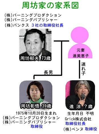 Image result for 周防郁雄 長男