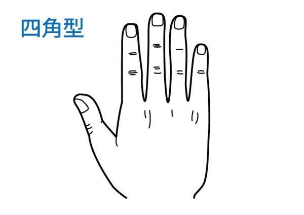 指の形 四角에 대한 이미지 검색결과