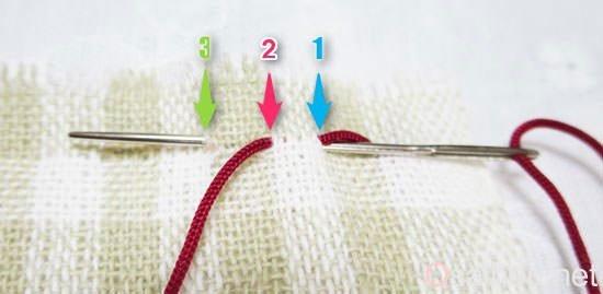 hongaesi3 550x269 - 様々な縫い方の種類とその方法のポイントとは