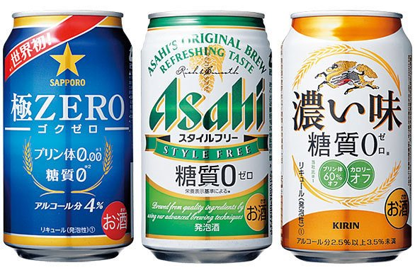 Image result for ビール ダイエット