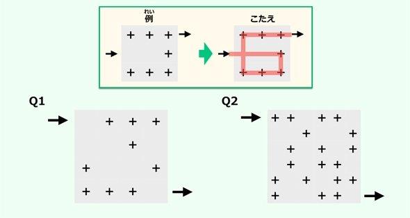 img 5a33010d25ee6.png?resize=1200,630 - 【Quiz】すべての「+」を通って矢印の方向から出て来てください!