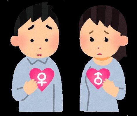 「性同一性障害 イラスト」の画像検索結果