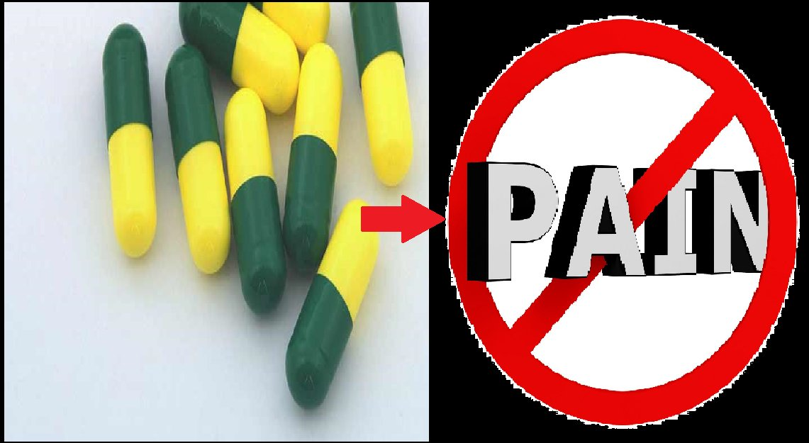 tumb nail tramadol - Tramadol: The Painkiller Have Been Giving You More Painful Times