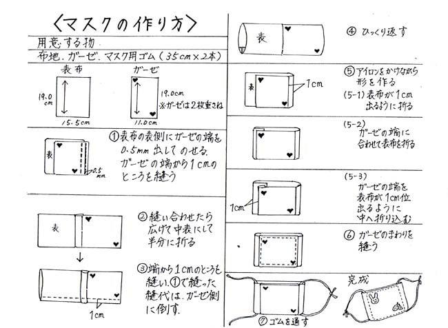 Image result for マスク作り方