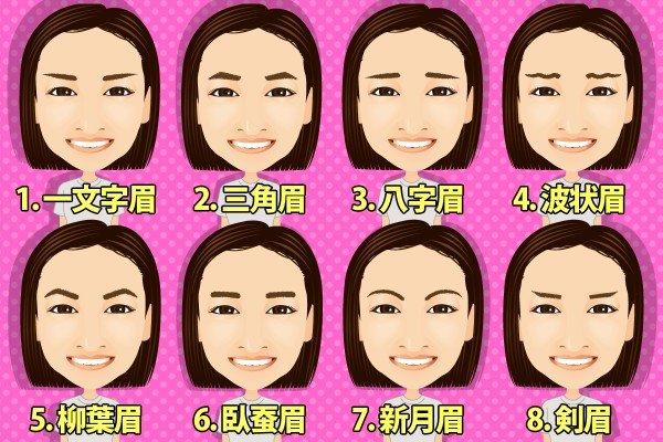「眉毛の形\」の画像検索結果