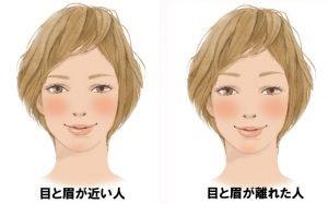 眉と目の間が狭くする方法에 대한 이미지 검색결과