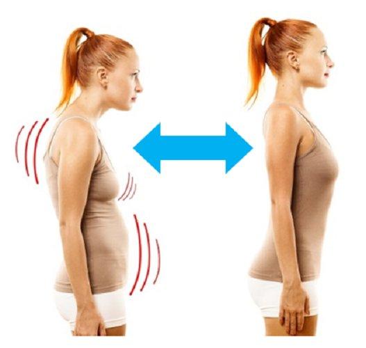 女性 きれい姿勢에 대한 이미지 검색결과