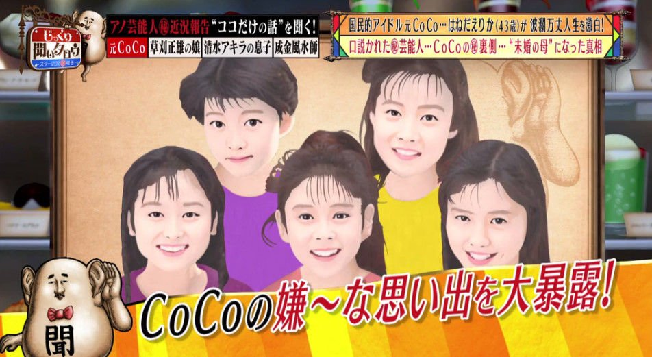 Image result for coco 派閥
