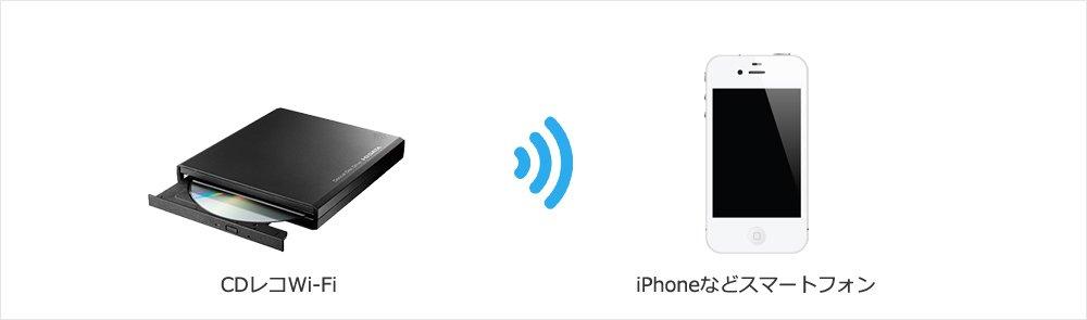 スマホ CD Wi-Fi에 대한 이미지 검색결과