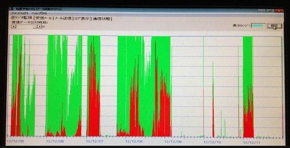 地震の研究所で에 대한 이미지 검색결과