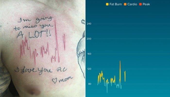 img 5a700e28e21af.png?resize=1200,630 - 亡くなった母の最後の心臓の音を胸に「タトゥー」を入れた息子