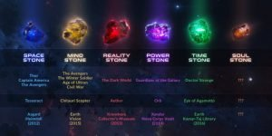 infinity_stones_list_in_the_marvel_cinematic_universe-image