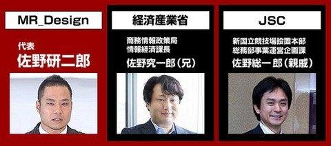 佐野研二郎 家族에 대한 이미지 검색결과
