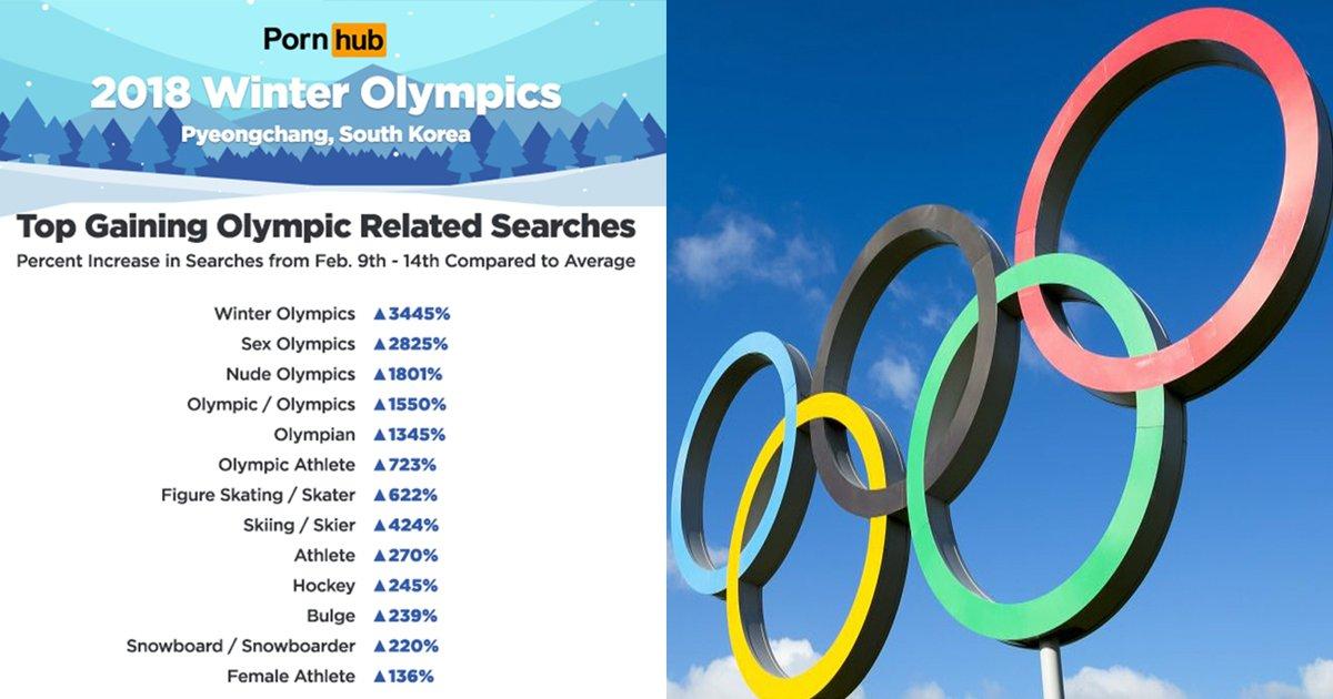 article thumbnail 99 - 전문가들이 분석한 '올림픽' 때 가장 많이 보는 '19금' 동영상