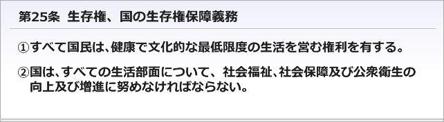 「日本国憲法第25条」の画像検索結果
