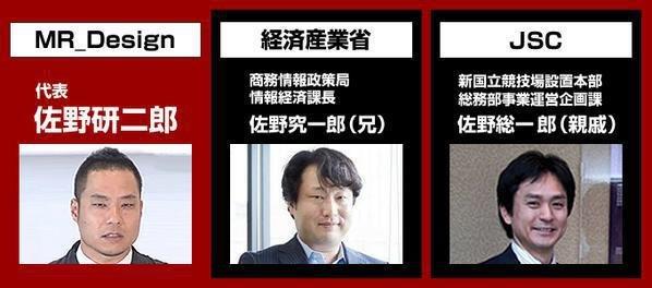 佐野研二郎 家族構成에 대한 이미지 검색결과