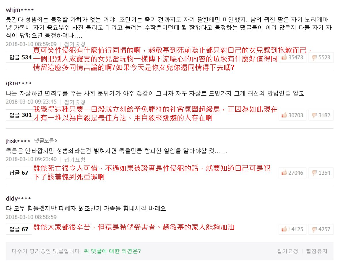 e59c96e789873 1024x784 - 性騷擾簡訊曝光震驚全韓國!國民演員自殺謝罪卻仍被痛罵:不要臉!