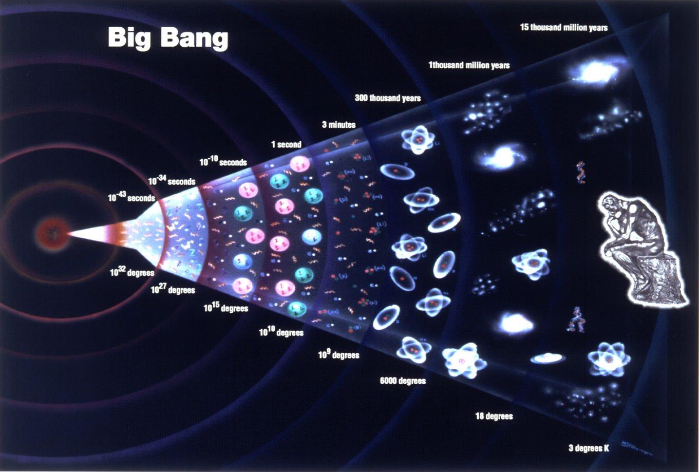 big bang theory에 대한 이미지 검색결과