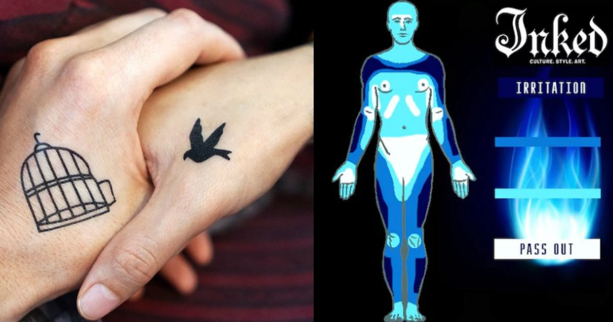 painguide - The Ultimate Pain Guide For Getting A Tattoo – Is This Going To Hurt?