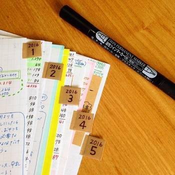 家計簿 インデックス에 대한 이미지 검색결과