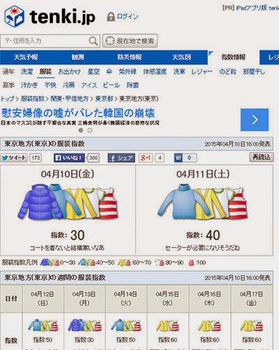 天気 服装指数에 대한 이미지 검색결과