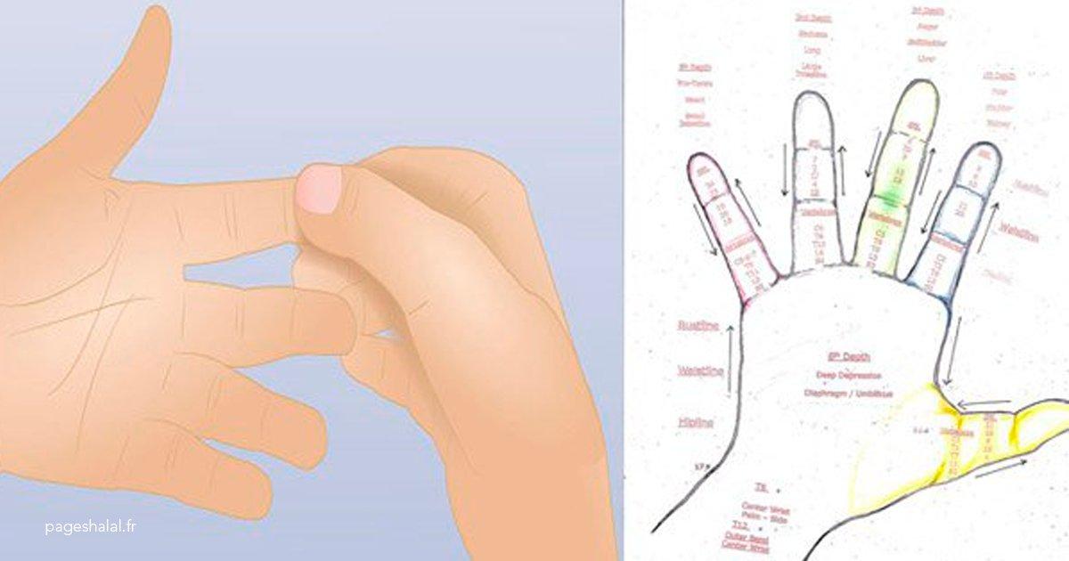 dedo - Jin Shin Jyutsu, la antigua técnica japonesa con la que puedes curar dolores en tu cuerpo utilizando tus dedos