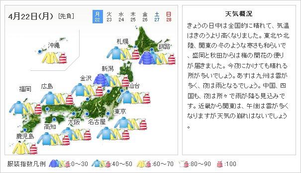 日本気象協会の服装指数에 대한 이미지 검색결과