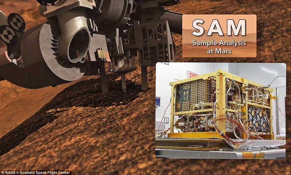 The rock samples were analyzed by Curiosity