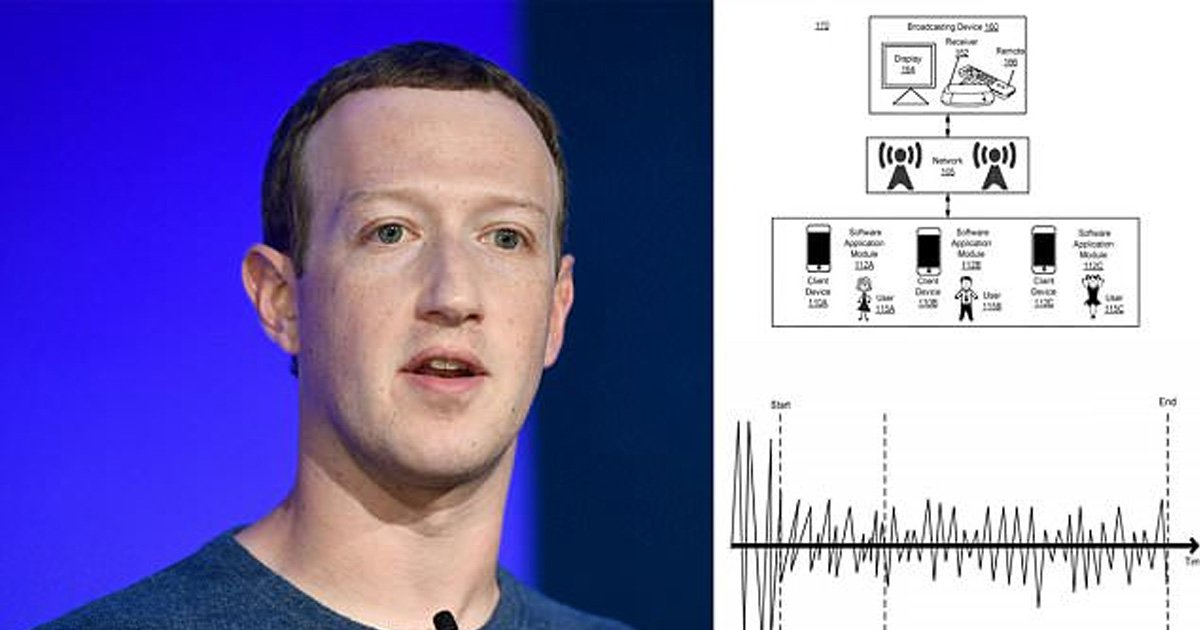 fafd.jpg?resize=636,358 - Facebook Is Planning To Peep Into Your Homes, Analyze Your Movements And Make Its Ads Tailored According To Your Needs, A New Patent Says