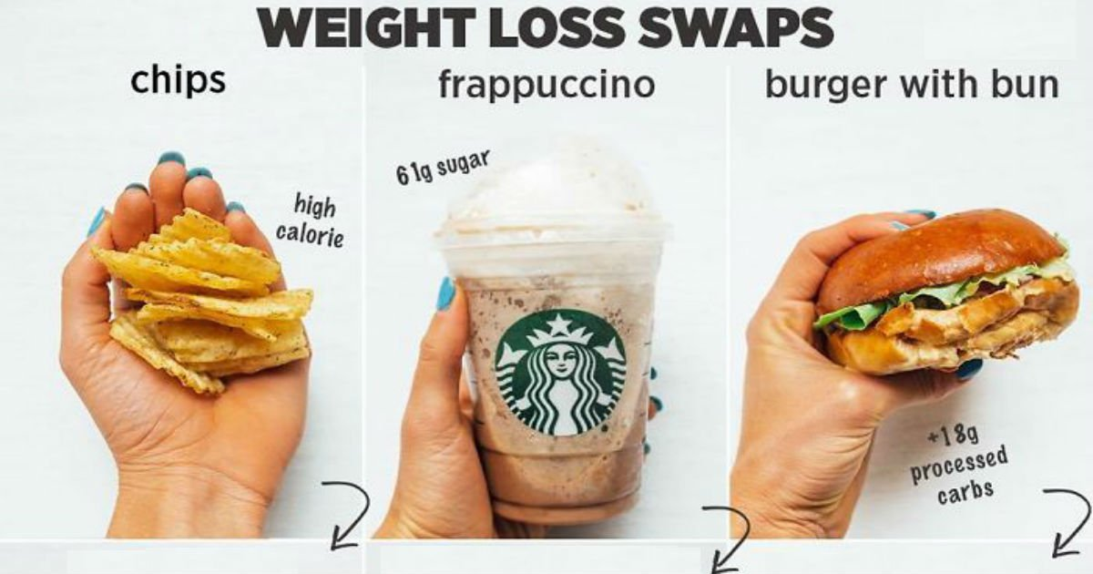 tip4 2 1.jpg?resize=412,232 - You Do Not Need Much Of Workout To Lose Weight, If You Do These Food Swaps