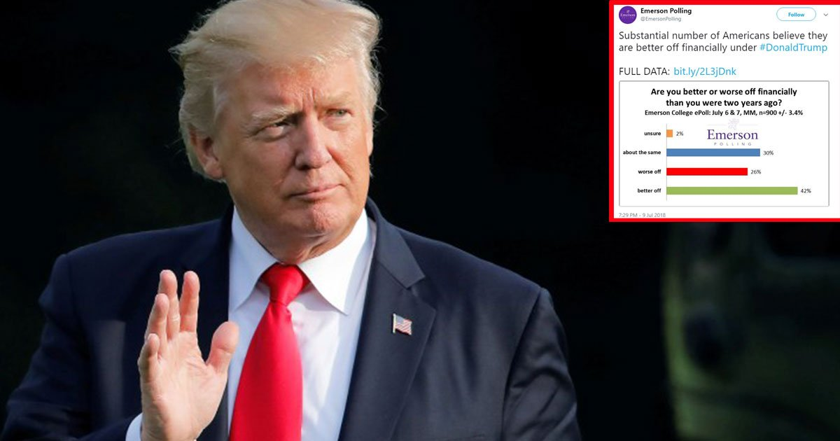 emersons national poll result says 42 per cent of americans feel better off under trump than obama.jpg?resize=636,358 - Recent Poll Result Says Most Americans Feel Better Off Financially Under Trump Than Obama