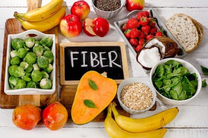 Image result for control fiber intake