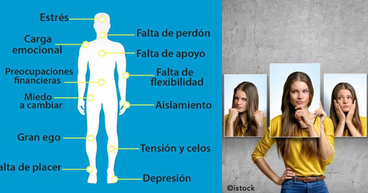 untitled 1 20.jpg?resize=300,169 - Entiende cómo las emociones afectan tu estado de salud