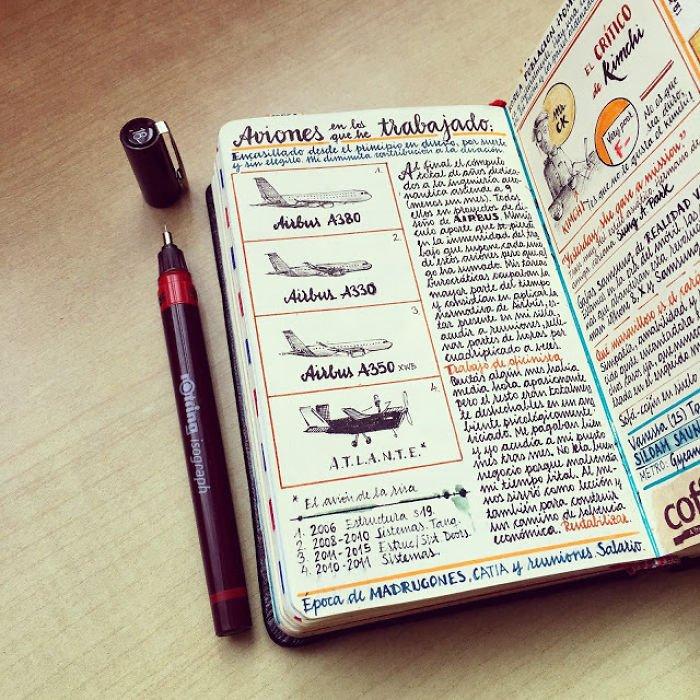 José Naranja And His Travel Books