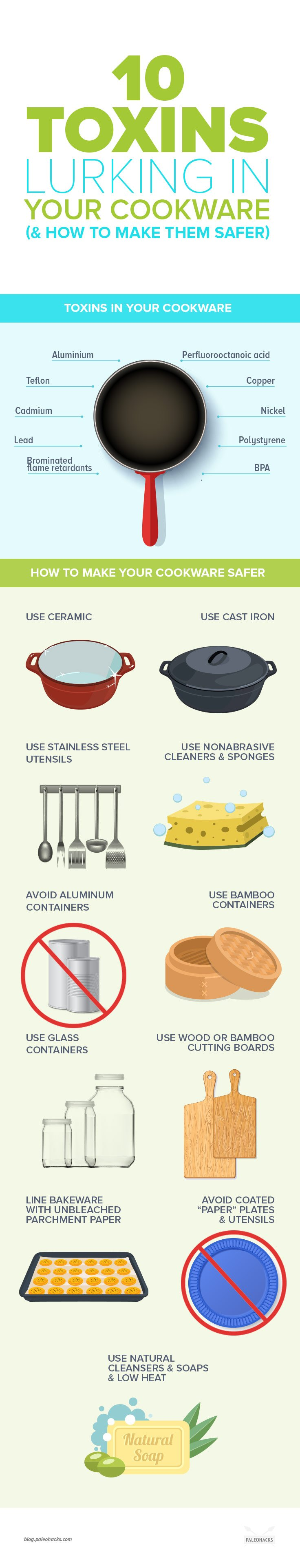 INFOG_Toxins-in-Your-Cookware.jpg