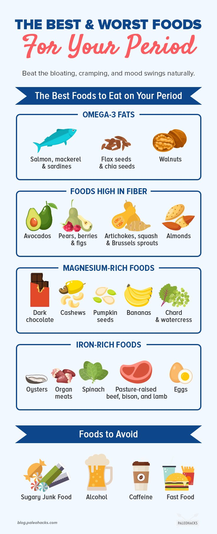 The-Best-Worst-Foods-for-Your-Period-infog.jpg