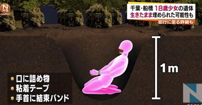 【閲覧注意】「殺さないで」命乞いする少女を生き埋めに・・・「船橋少女生き埋め殺人事件」の衝撃の真相とは!?のイメージ