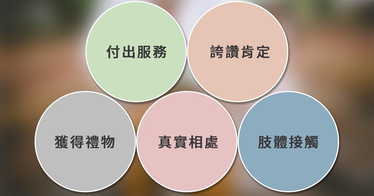 e69caae591bde5908d 1 8.png?resize=412,232 - 【心理測驗】愛的語言有5種,你是哪一種?(單身、職場皆可用)