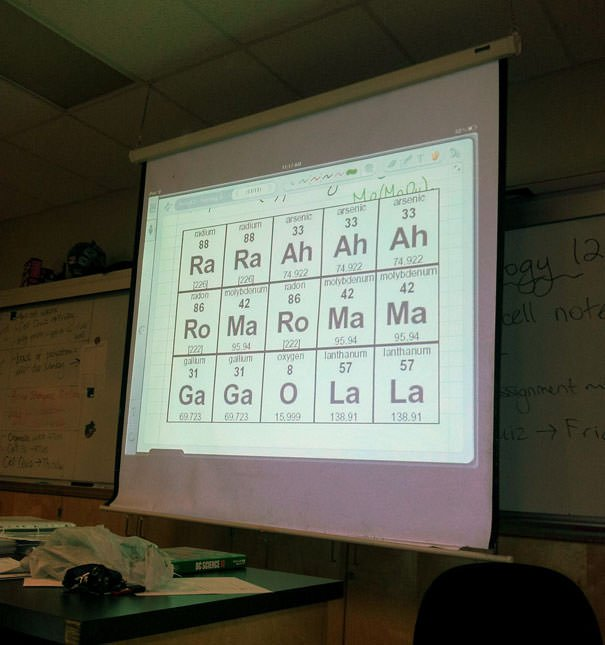 Chemistry Teacher Has A Sense Of Humor