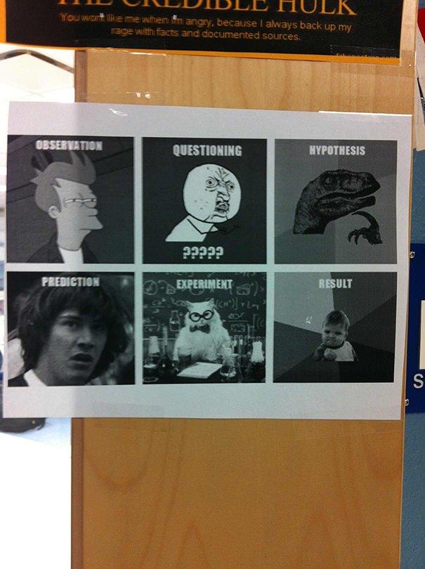 How My Teacher Describes The Scientific Process